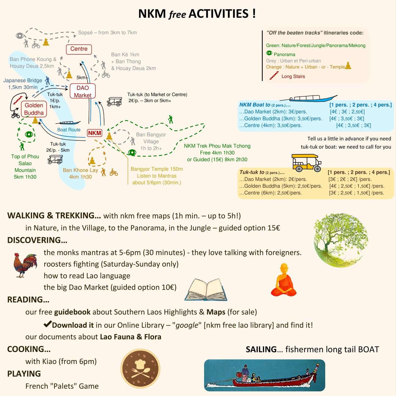 nkm activities